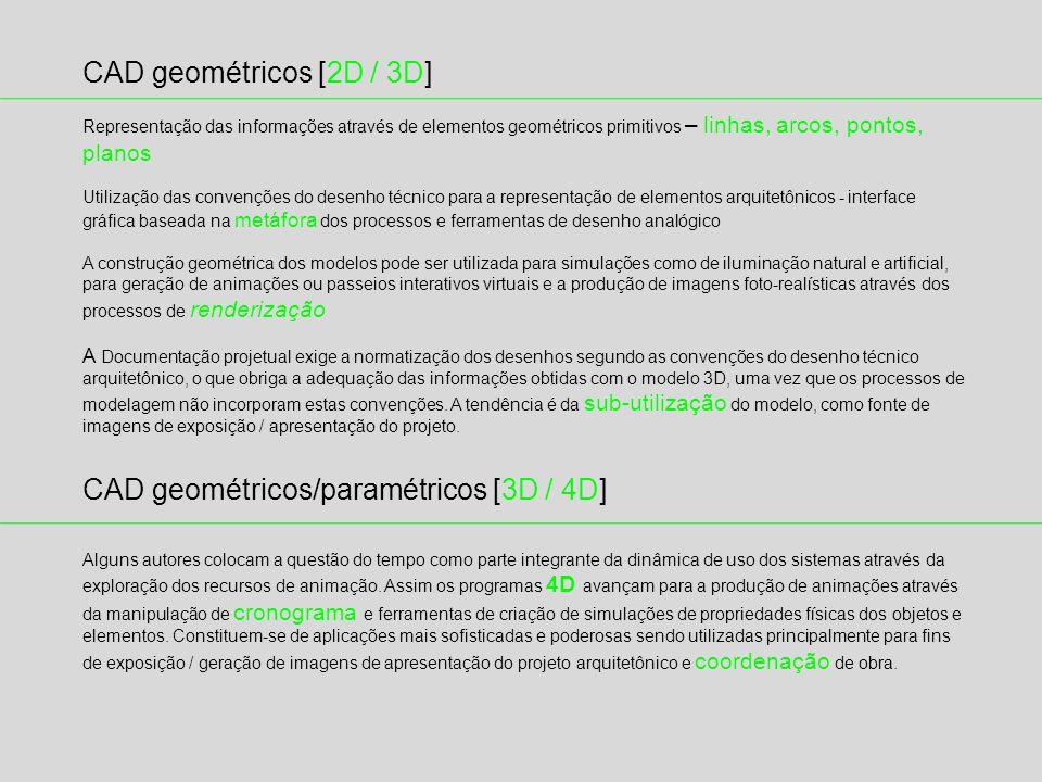 CAD geométricos/paramétricos [3D / 4D]